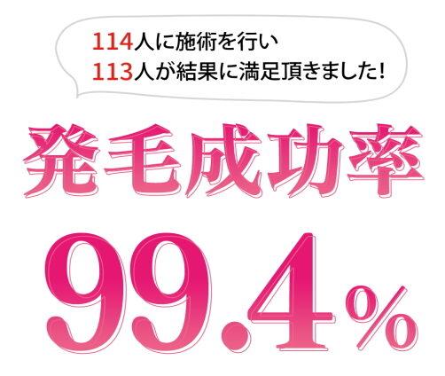 薄毛AGA発毛成功率99.4%