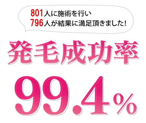 発毛成功率99.4%